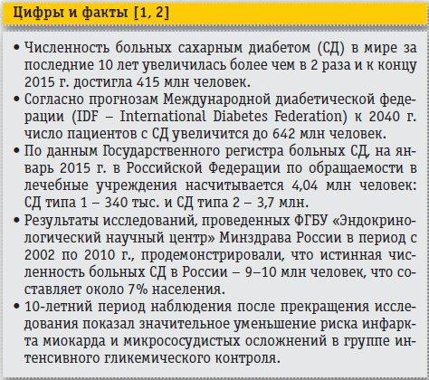 Закон о больных сахарным диабетом в украине