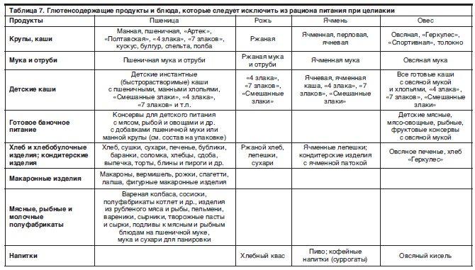 http://con-med.ru/upload/medialibrary/2d7/2t_7.jpg