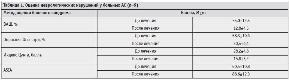 Клиническая Генетика Бочков Pdf