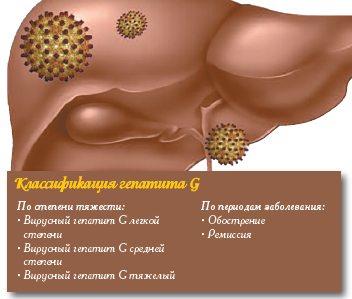 Прививки от гепатита и бцж в роддоме