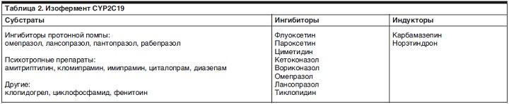таблица совместимости лекарственных препаратов в одном шприце