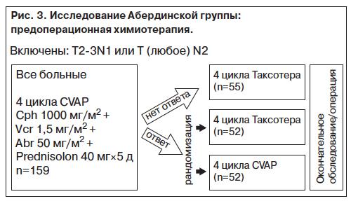 Tc схема химиотерапии