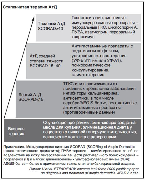 Лечение псориаза санаторий челябинская область