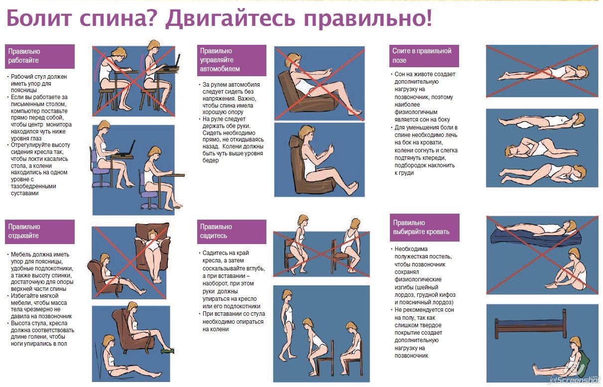 Чего делать при болях в пояснице в домашних условиях