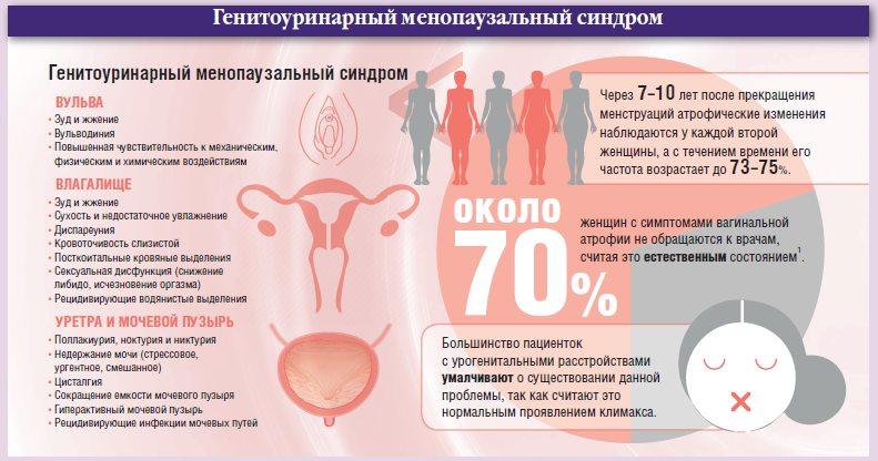 gde-prinimayut-spermogrammu