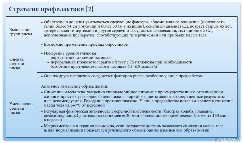 Сахарный диабет: стратегия профилактики - Первостольник №04 2018 ...