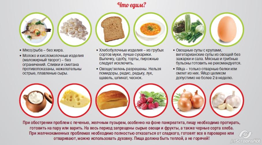 Печеночные пробы диета
