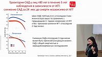 Лечение артериальной гипертонии у пациентов  пожилого и старческого возраста
